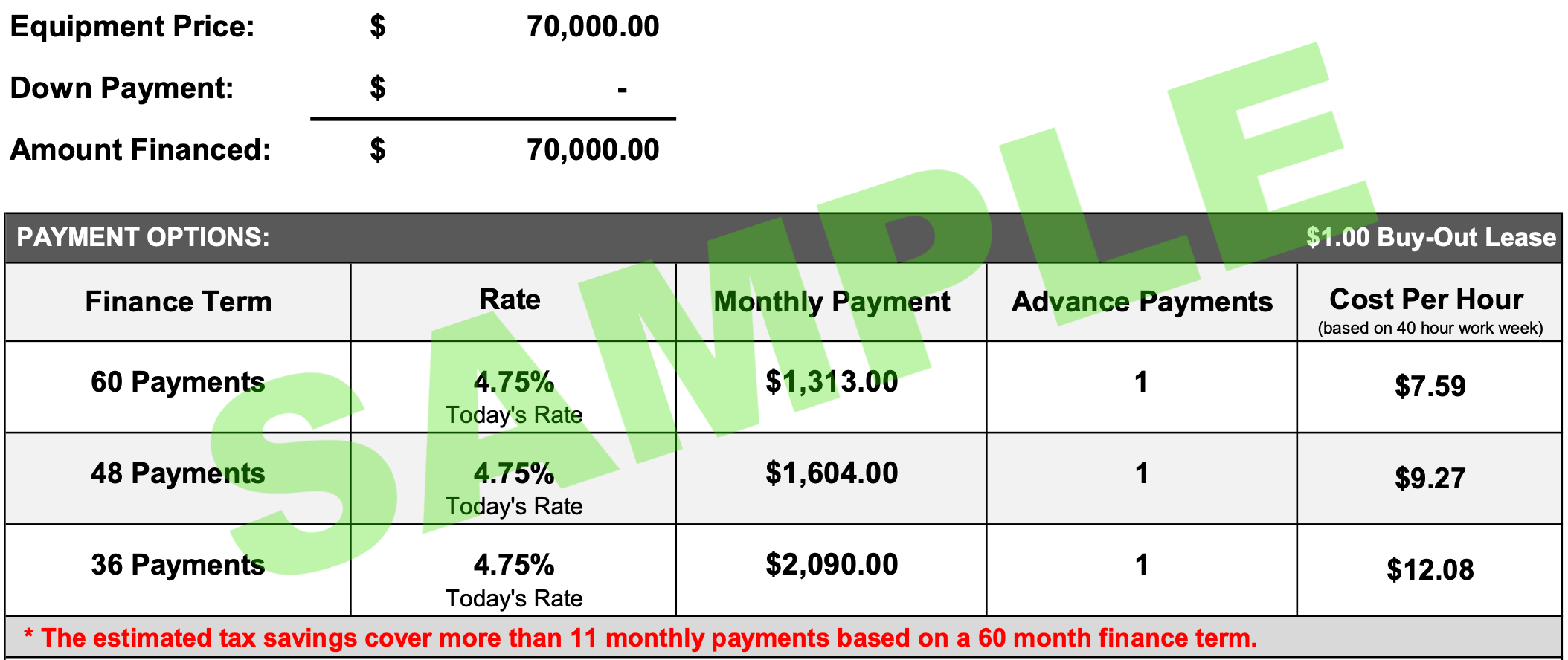 sample-payment-plan