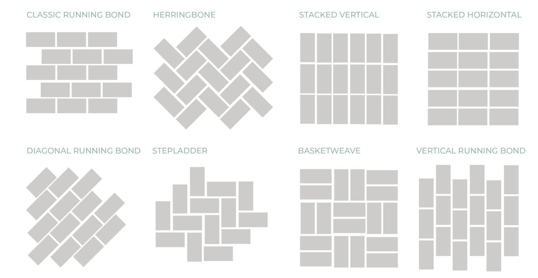 subway tile design ideas: patterns