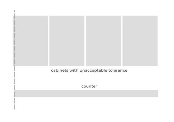 unacceptable cabinet tolerance
